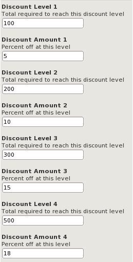 Configuration of Frequency Discounts