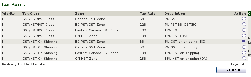 Tax Rates in Zen Admin
