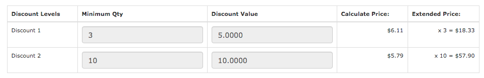 Setting Zen Cart Quantity Discounts